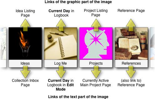 imaged-based-wiki-navi.png