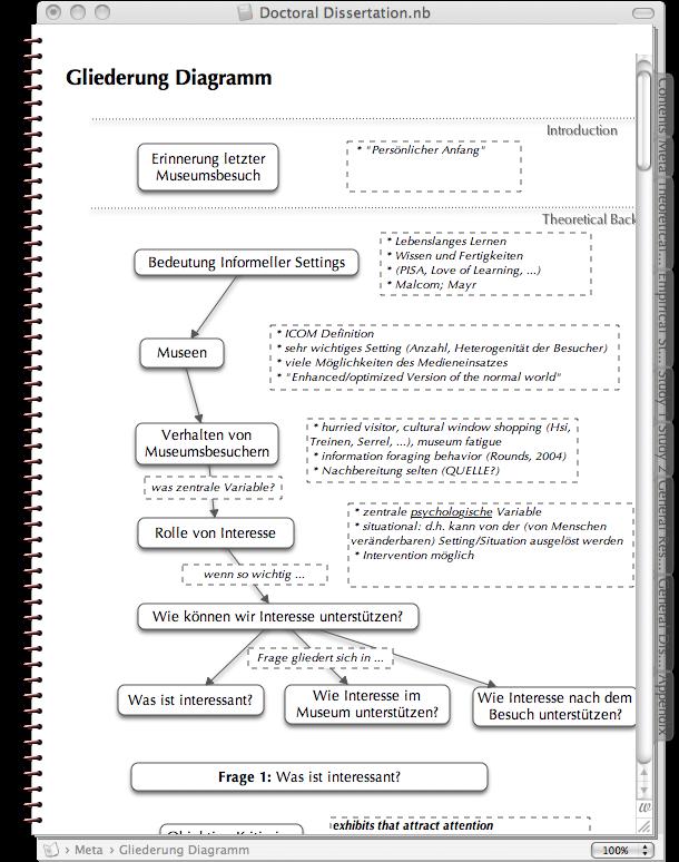oc_diagramm.png