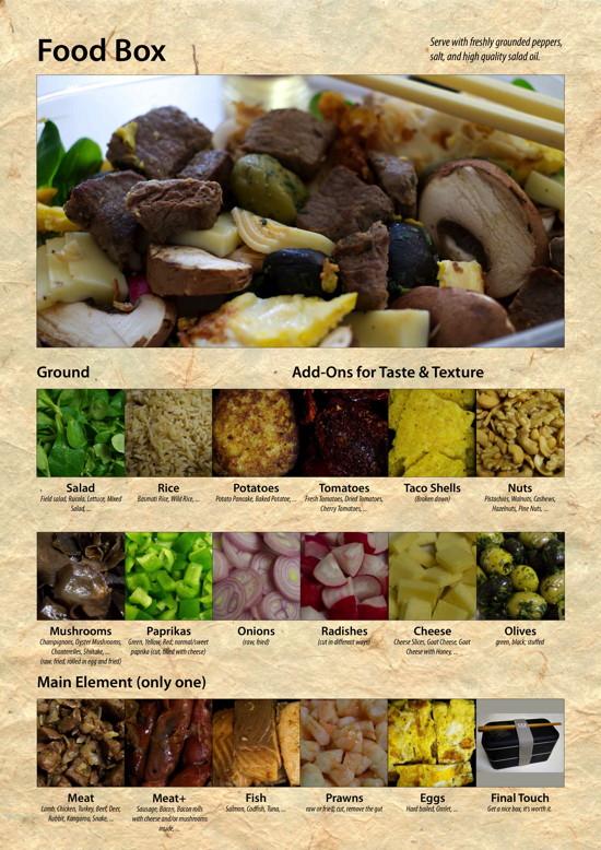 food box poster