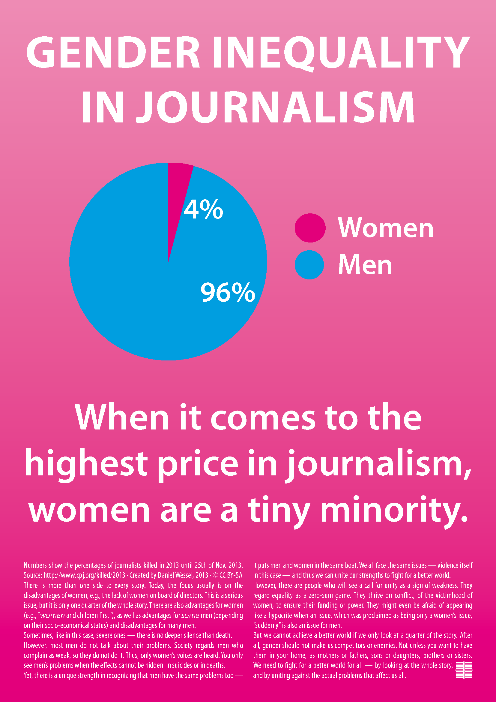 Gender Inequality in Journalism