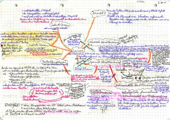 learning_mind_map