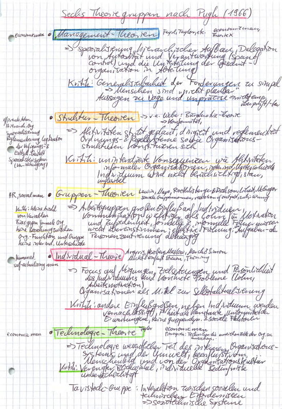 organizing dissertation notes One drawback of note-taking software  periodically review your notes and organize them in some fashion  argument or thesis/antithesis in your dissertation, or .