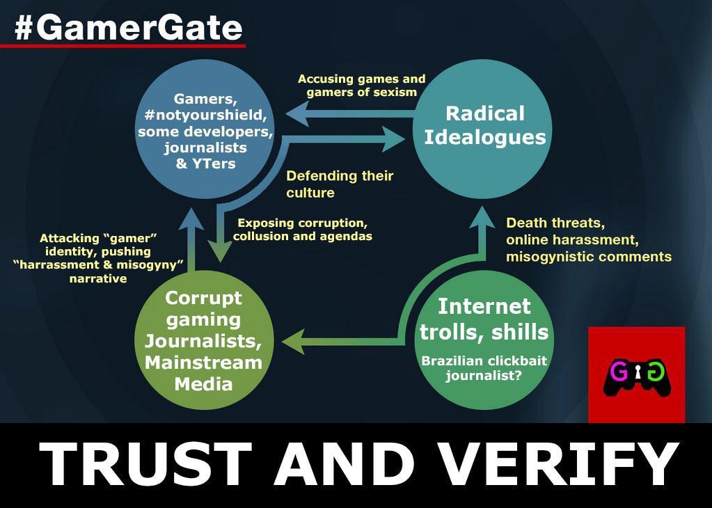 gamergate_graphic.jpg
